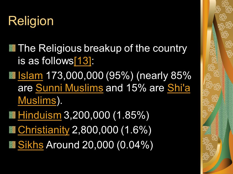 Religion The Religious breakup of the country is as follows[13]:
